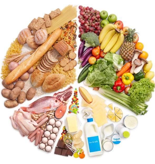 Chế độ dinh dưỡng khi bị mụn