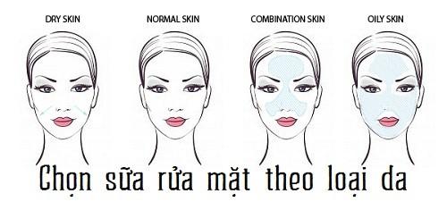 Chọn sữa rửa mặt hợp với làn da của bạn